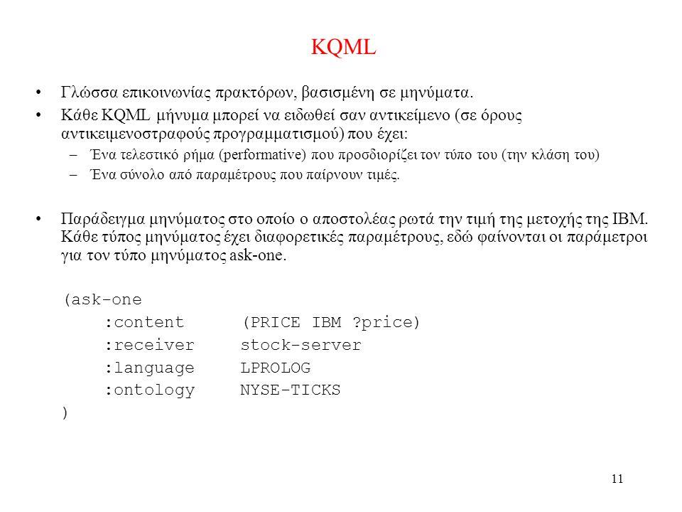 11 KQML •Γλώσσα επικοινωνίας πρακτόρων, βασισμένη σε μηνύματα.