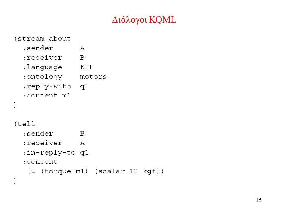 15 Διάλογοι KQML