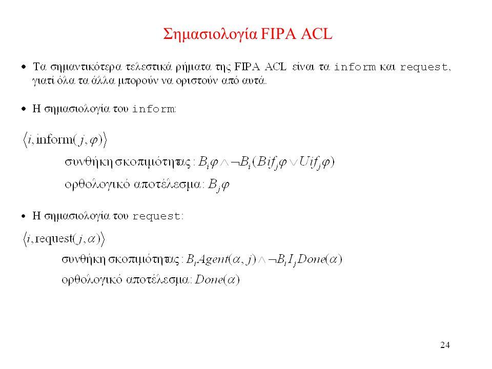 24 Σημασιολογία FIPA ACL