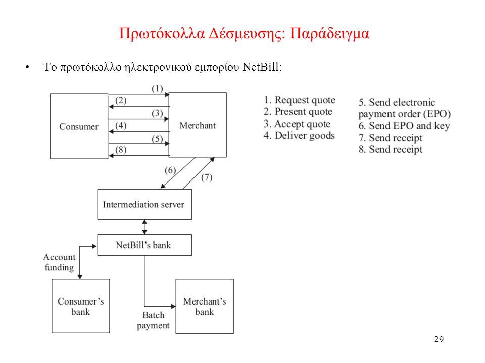29 Πρωτόκολλα Δέσμευσης: Παράδειγμα •Το πρωτόκολλο ηλεκτρονικού εμπορίου NetBill: