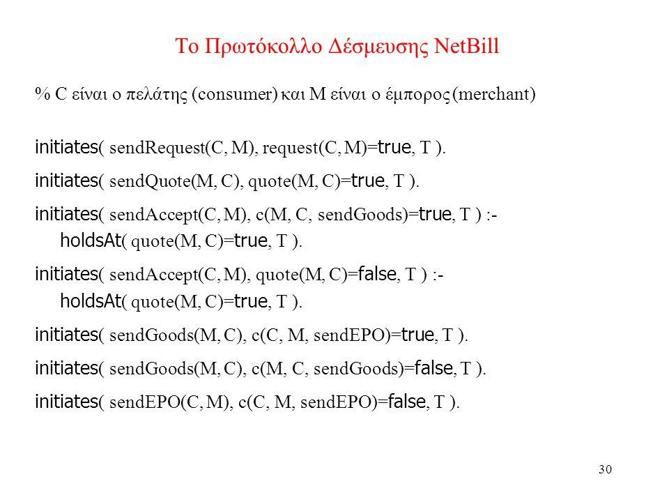 30 Το Πρωτόκολλο Δέσμευσης NetBill % C είναι ο πελάτης (consumer) και Μ είναι ο έμπορος (merchant) initiates ( sendRequest(C, M), request(C, M)= true, T ).