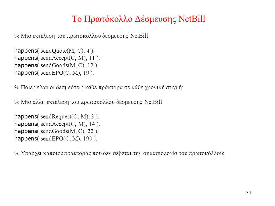 31 Το Πρωτόκολλο Δέσμευσης NetBill % Μία εκτέλεση του πρωτοκόλλου δέσμευσης NetBill happens ( sendQuote(M, C), 4 ).