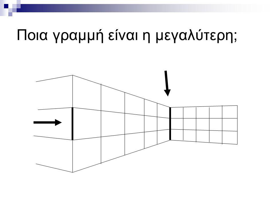 Αν δεν το πιστεύετε, …μετρήστε.