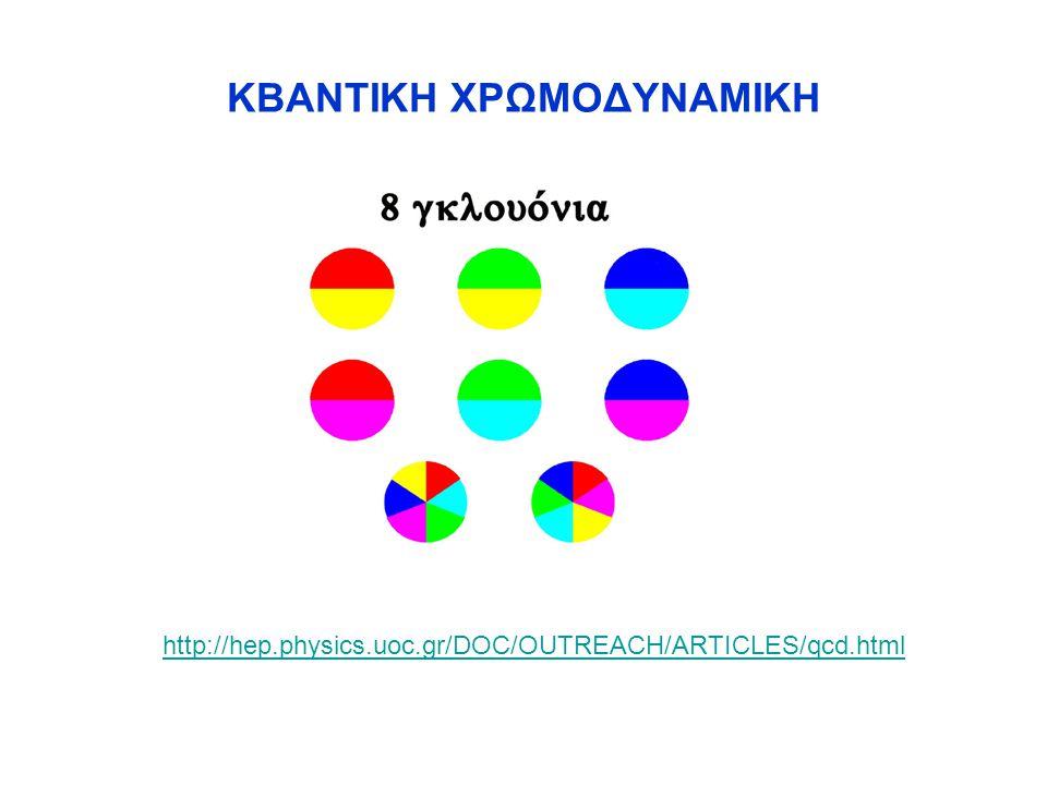 ΚΒΑΝΤΙΚΗ ΧΡΩΜΟΔΥΝΑΜΙΚΗ http://hep.physics.uoc.gr/DOC/OUTREACH/ARTICLES/qcd.html