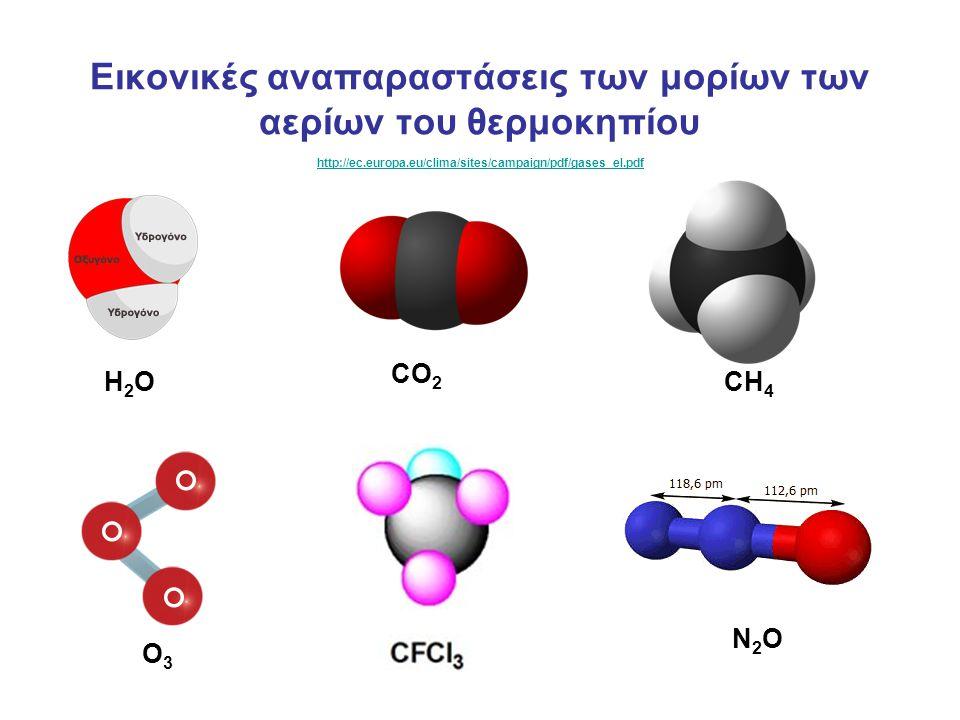 Εικονικές αναπαραστάσεις των μορίων των αερίων του θερμοκηπίου http://ec.europa.eu/clima/sites/campaign/pdf/gases_el.pdf http://ec.europa.eu/clima/sit