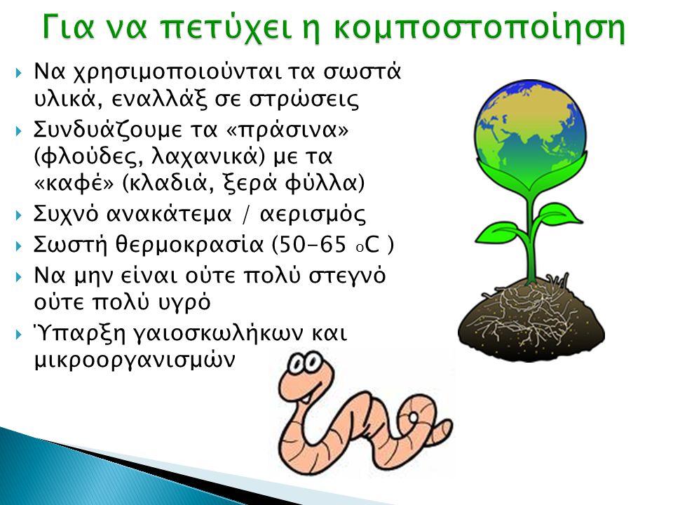  Ζωικά προϊόντα (κρέας, ψάρι, κόκαλα)  Άρρωστα φυτά  Περιττώματα ζώων  Χοντρά κλαδιά (που δεν είναι θρυμματισμένα)  Πάνες, χαρτί τουαλέτας κ. λπ.