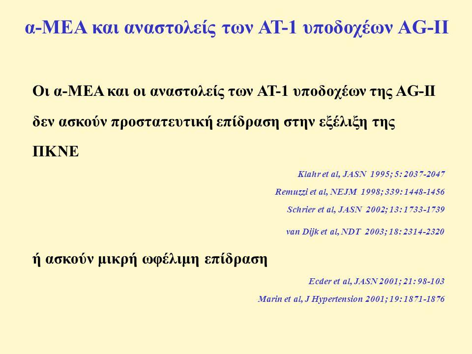 Οι α-ΜΕΑ και οι αναστολείς των ΑΤ-1 υποδοχέων της AG-II δεν ασκούν προστατευτική επίδραση στην εξέλιξη της ΠΚΝΕ Klahr et al, JASN 1995; 5: 2037-2047 Remuzzi et al, NEJM 1998; 339: 1448-1456 Schrier et al, JASN 2002; 13: 1733-1739 van Dijk et al, NDT 2003; 18: 2314-2320 ή ασκούν μικρή ωφέλιμη επίδραση Ecder et al, JASN 2001; 21: 98-103 Marin et al, J Hypertension 2001; 19: 1871-1876 α-ΜΕΑ και αναστολείς των ΑΤ-1 υποδοχέων AG-II