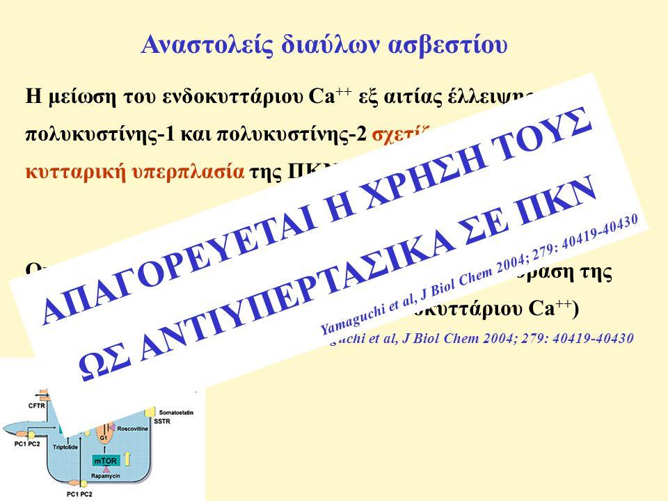 Η μείωση του ενδοκυττάριου Ca ++ εξ αιτίας έλλειψης της πολυκυστίνης-1 και πολυκυστίνης-2 σχετίζεται με την κυτταρική υπερπλασία της ΠΚΝΕ Nauli et al, Nat Genet 2003; 33: 129-137 Οι αναστολείς των διαύλων Ca ++ επιτείνουν την επίδραση της έλλειψης των πολυκυστινών (μείωση ενδοκυττάριου Ca ++ ) Yamaguchi et al, J Biol Chem 2004; 279: 40419-40430 Αναστολείς διαύλων ασβεστίου ΑΠΑΓΟΡΕΥΕΤΑΙ Η ΧΡΗΣΗ ΤΟΥΣ ΩΣ ΑΝΤΙΥΠΕΡΤΑΣΙΚΑ ΣΕ ΠΚΝ Yamaguchi et al, J Biol Chem 2004; 279: 40419-40430