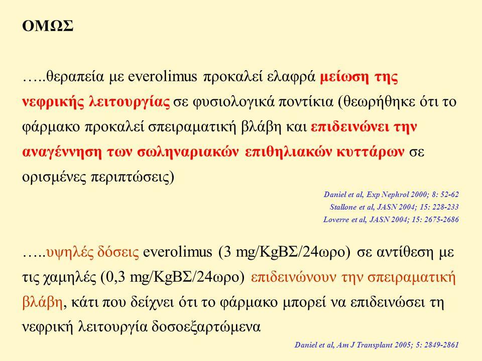 ΟΜΩΣ …..θεραπεία με everolimus προκαλεί ελαφρά μείωση της νεφρικής λειτουργίας σε φυσιολογικά ποντίκια (θεωρήθηκε ότι το φάρμακο προκαλεί σπειραματική βλάβη και επιδεινώνει την αναγέννηση των σωληναριακών επιθηλιακών κυττάρων σε ορισμένες περιπτώσεις) Daniel et al, Exp Nephrol 2000; 8: 52-62 Stallone et al, JASN 2004; 15: 228-233 Loverre et al, JASN 2004; 15: 2675-2686 …..υψηλές δόσεις everolimus (3 mg/KgΒΣ/24ωρο) σε αντίθεση με τις χαμηλές (0,3 mg/KgΒΣ/24ωρο) επιδεινώνουν την σπειραματική βλάβη, κάτι που δείχνει ότι το φάρμακο μπορεί να επιδεινώσει τη νεφρική λειτουργία δοσοεξαρτώμενα Daniel et al, Am J Transplant 2005; 5: 2849-2861