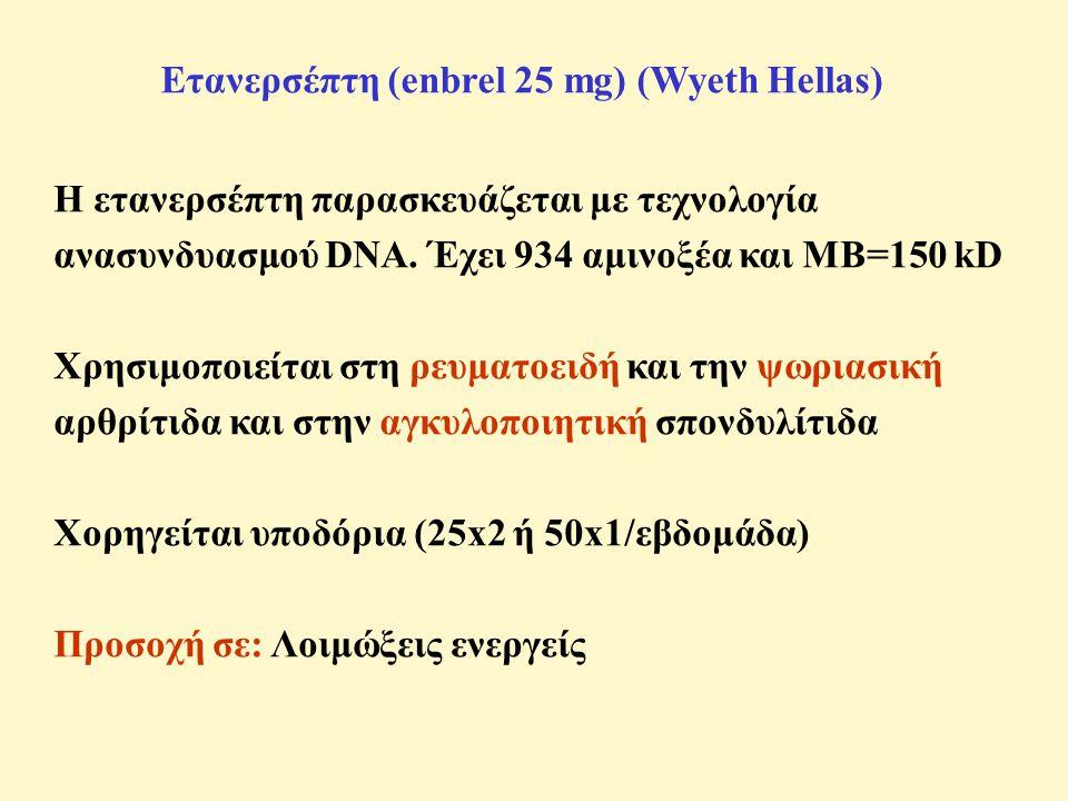 Ετανερσέπτη (enbrel 25 mg) (Wyeth Hellas) Η ετανερσέπτη παρασκευάζεται με τεχνολογία ανασυνδυασμού DNA.