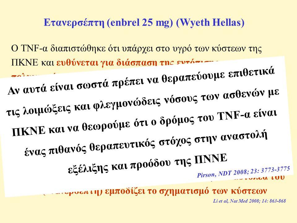 Ετανερσέπτη (enbrel 25 mg) (Wyeth Hellas) Ο TNF-α διαπιστώθηκε ότι υπάρχει στο υγρό των κύστεων της ΠΚΝΕ και ευθύνεται για διάσπαση της εντόπισης της πολυκυστίνης-2 στη μεμβράνη του πλάσματος και ειδικότερα στους κροσσούς των επιθηλιακών κυττάρων Η θεραπεία εμβρυϊκών νεφρών ποντικών (καλλιέργειες) με TNF-α προκαλεί τη δημιουργία κύστεων και η επίδραση αυτή επιτείνεται σε νεφρούς PKD2 (+/-) Αντίθετα η θεραπεία των ποντικών PKD2 (+/-) με αναστολέα του TNF-α (ετανερσέπτη) εμποδίζει το σχηματισμό των κύστεων Li et al, Nat Med 2008; 14: 863-868 Αν αυτά είναι σωστά πρέπει να θεραπεύουμε επιθετικά τις λοιμώξεις και φλεγμονώδεις νόσους των ασθενών με ΠΚΝΕ και να θεωρούμε ότι ο δρόμος του TNF-α είναι ένας πιθανός θεραπευτικός στόχος στην αναστολή εξέλιξης και προόδου της ΠΝΝΕ Pirson, NDT 2008; 23: 3773-3775