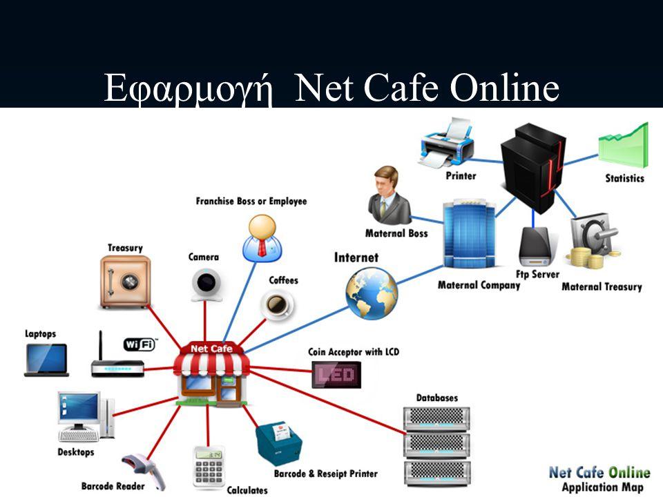 Εφαρμογή Net Cafe Online
