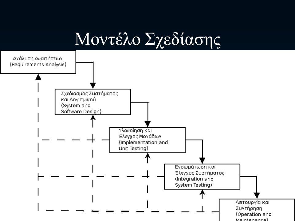Μοντέλο Σχεδίασης