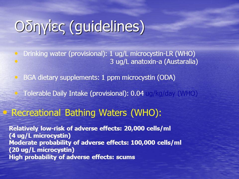 Οδηγίες (guidelines) • • Drinking water (provisional): 1 ug/L microcystin-LR (WHO) • • 3 ug/L anatoxin-a (Austaralia) • • BGA dietary supplements: 1 p