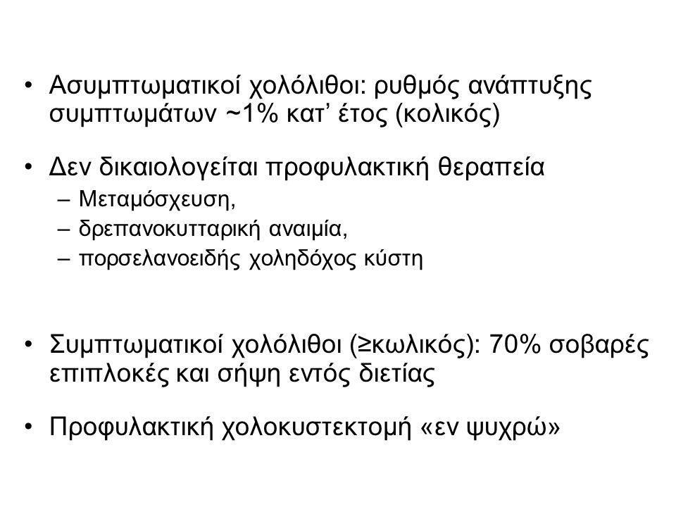 •Ασυμπτωματικοί χολόλιθοι: ρυθμός ανάπτυξης συμπτωμάτων ~1% κατ' έτος (κολικός) •Δεν δικαιολογείται προφυλακτική θεραπεία –Μεταμόσχευση, –δρεπανοκυττα