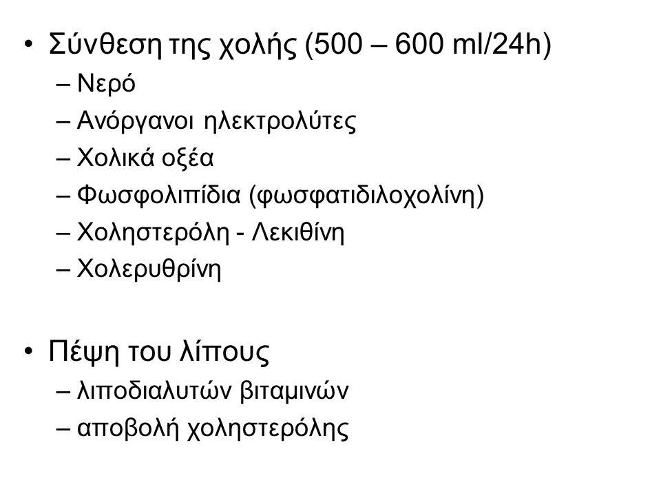 ERCP.
