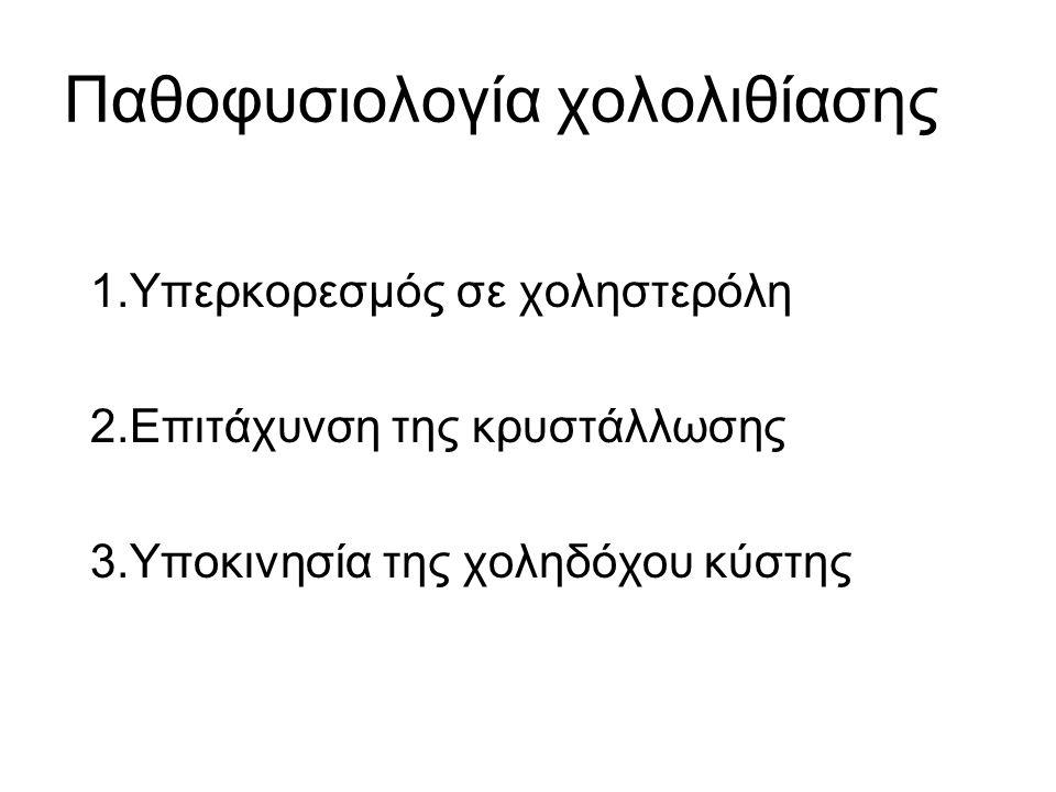 Πορσελανοειδής χολ. κύστη.