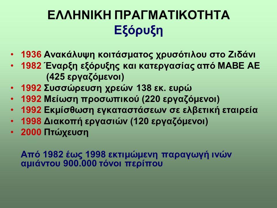 ΕΛΛΗΝΙΚΗ ΠΡΑΓΜΑΤΙΚΟΤΗΤΑ Εξόρυξη •1936 Ανακάλυψη κοιτάσματος χρυσότιλου στο Ζιδάνι •1982 Έναρξη εξόρυξης και κατεργασίας από ΜΑΒΕ ΑΕ (425 εργαζόμενοι)