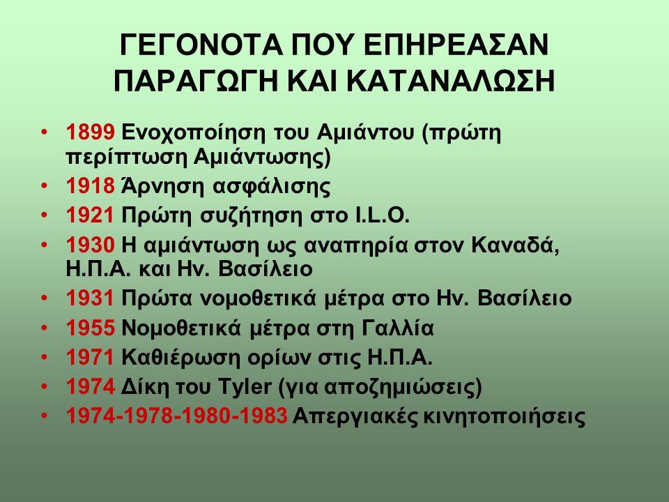 ΓΕΓΟΝΟΤΑ ΠΟΥ ΕΠΗΡΕΑΣΑΝ ΠΑΡΑΓΩΓΗ ΚΑΙ ΚΑΤΑΝΑΛΩΣΗ •1976 Πρώτη ολοκληρωμένη έρευνα από τον Selicoff •1979 Αναγνώριση αμιάντωσης ως επαγγελματική ασθένεια στην Ελλάδα •1980-2003 Έκδοση Οδηγιών από Ευρωπαϊκή Ένωση •1982 «Δίκη του αμιάντου» στον Καναδά •1986 Έκδοση της Διεθνούς Συνθήκης Αμιάντου 162 •1 - 1 - 2005 Απαγόρευση διακίνησης και χρήσης •15 - 4 - 2006 Απαγόρευση (έμμεση) εξόρυξης και παραγωγής Επειδή υπάρχει υστέρηση χρονική μεταξύ της έναρξης της έκθεσης σε αμίαντο και της εμφάνισης της ασθένειας που κυμαίνεται από 10-60 έτη μπορεί να εκτιμηθεί τι θα συμβεί στο μέλλον και μάλιστα σε χώρες που έχουν υποστεί και καταστροφές από φυσικά φαινόμενα η πολέμους.