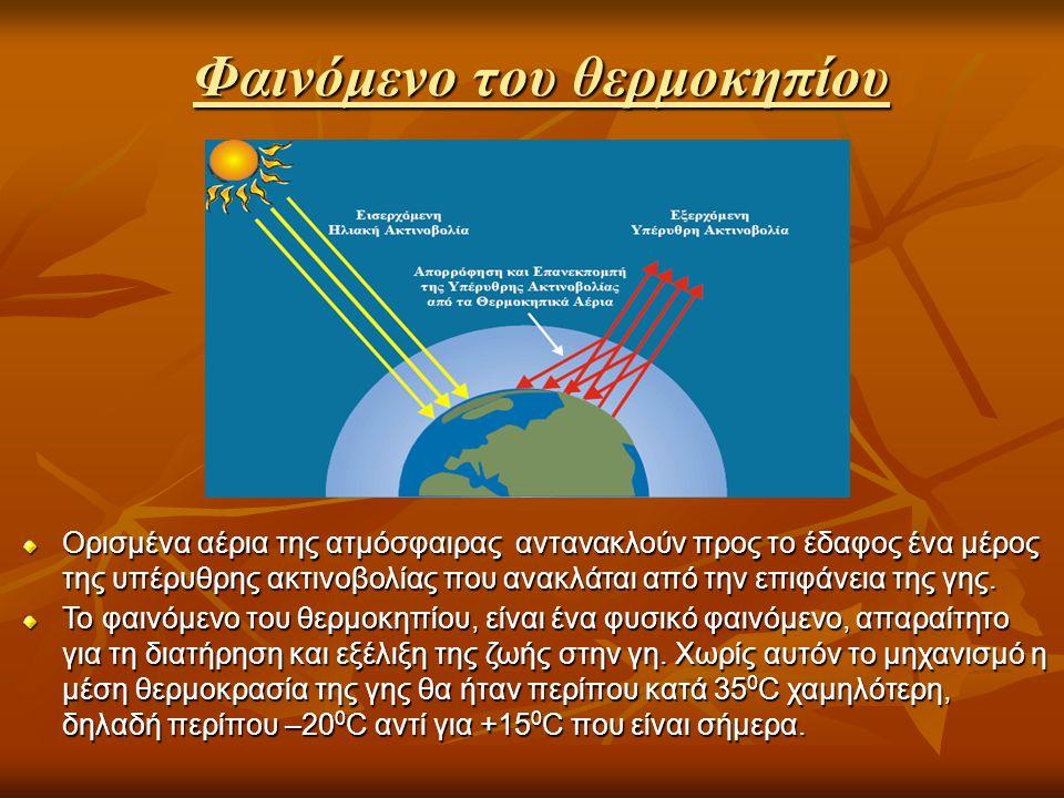 Αέρια θερμοκηπίου Απ' όλα τα αέρια συστατικά της ατμόσφαιρας ο ι υδρατμοί (τα σύννεφα) έχουν τη μεγαλύτερη συνεισφορά στο φυσικό φαινόμενο του θερμοκηπίου.