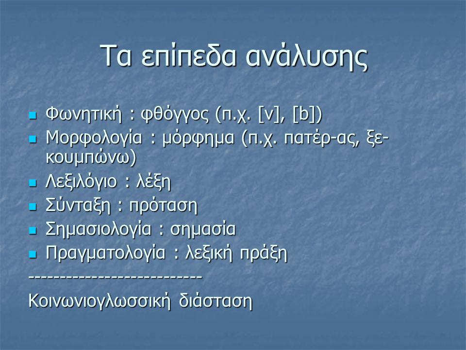 Τα επίπεδα ανάλυσης  Φωνητική : φθόγγος (π.χ. [v], [b])  Μορφολογία : μόρφημα (π.χ. πατέρ-ας, ξε- κουμπώνω)  Λεξιλόγιο : λέξη  Σύνταξη : πρόταση 