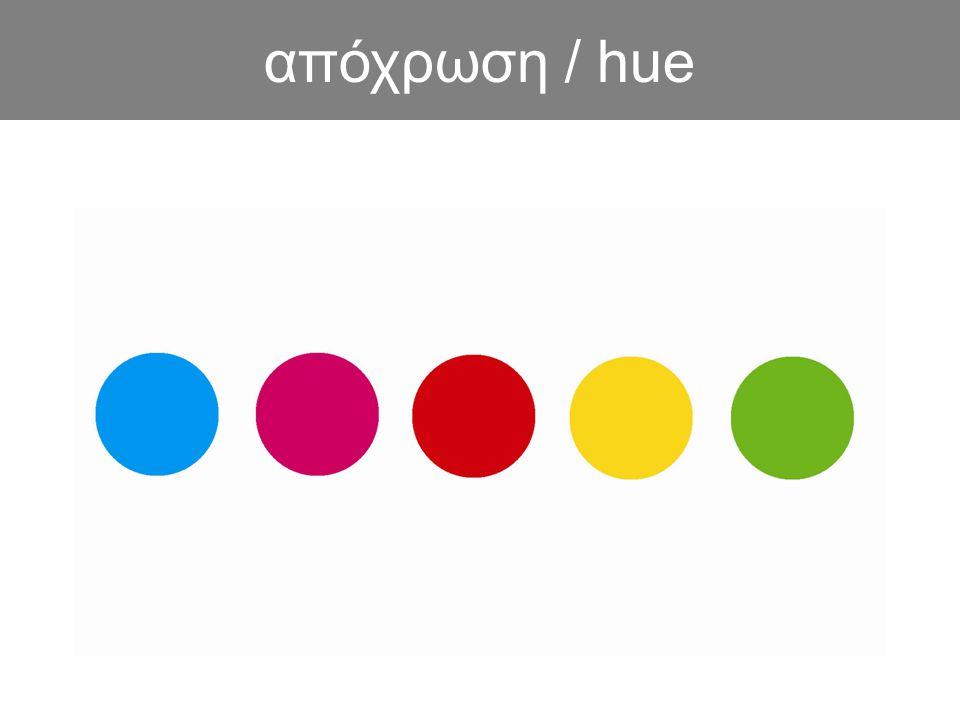 αντίθεση 1.Αντίθεση του χρώματος καθ' αυτό 2.Αντίθεση ανοιχτού - σκούρου 3.Αντίθεση ψυχρού – θερμού 4.Αντίθεση συμπληρωματικών 5.