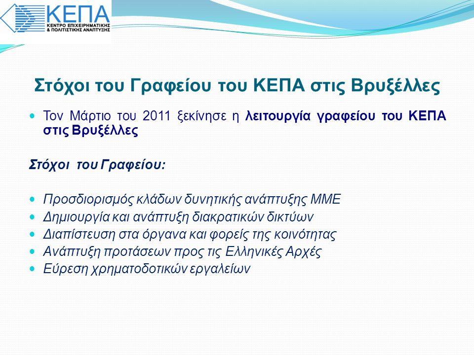 Η πρόταση του ΚΕΠΑ ΚΕΝΤΡΟ DESIGN Σκοπός Κέντρου Design  Προώθηση του Design ως εργαλείου επίλυσης προβλημάτων  Δημιουργία νέων επιχειρήσεων – Προσέλκυση υφιστάμενων επιχειρήσεων  Ανάδειξη νέας επιχειρηματικής ζώνης σε υποβαθμισμένες περιοχές  Προώθηση της Θεσσαλονίκης ως Βαλκανική πρωτεύουσα του Design  Ολοκληρωμένη πρόταση για τις επιχειρήσεις