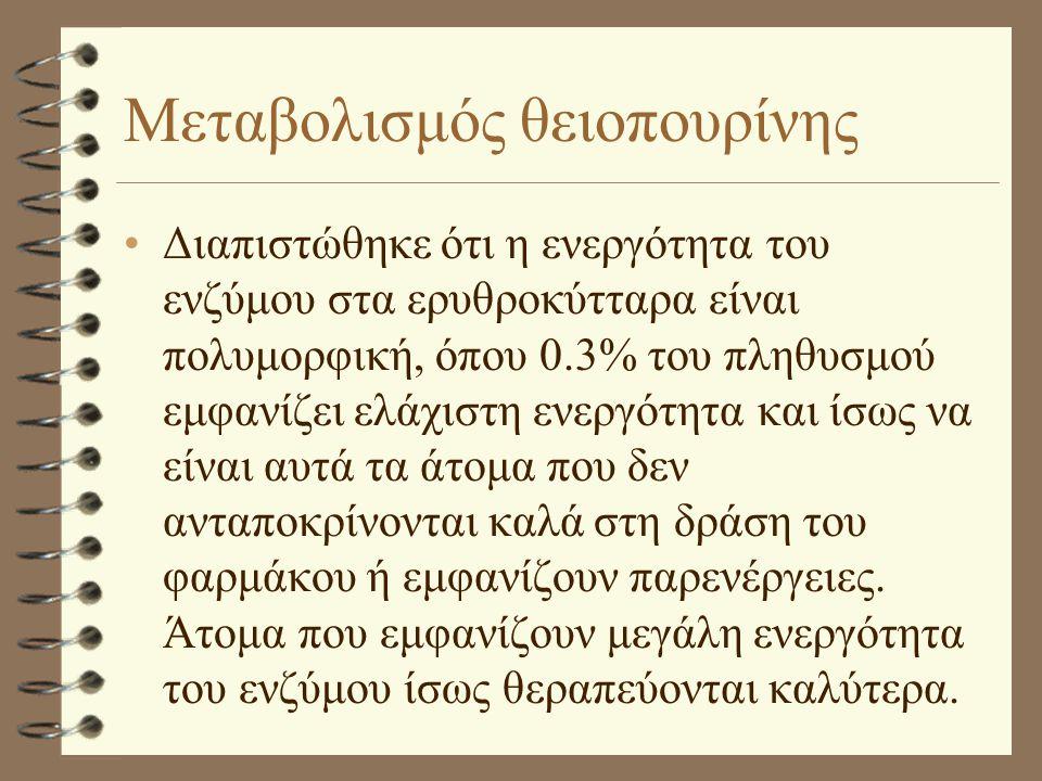 Μεταβολισμός θειοπουρίνης •Διαπιστώθηκε ότι η ενεργότητα του ενζύμου στα ερυθροκύτταρα είναι πολυμορφική, όπου 0.3% του πληθυσμού εμφανίζει ελάχιστη ε