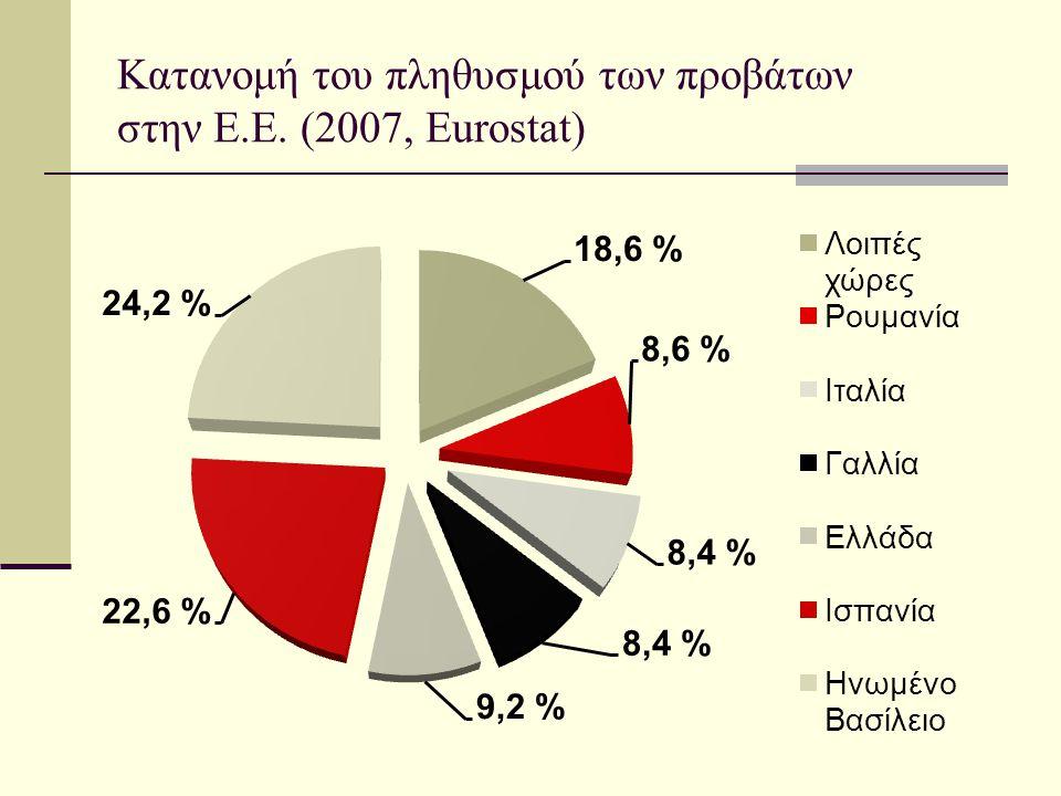 Κατανομή του πληθυσμού των προβάτων στην Ε.Ε. (2007, Eurostat)