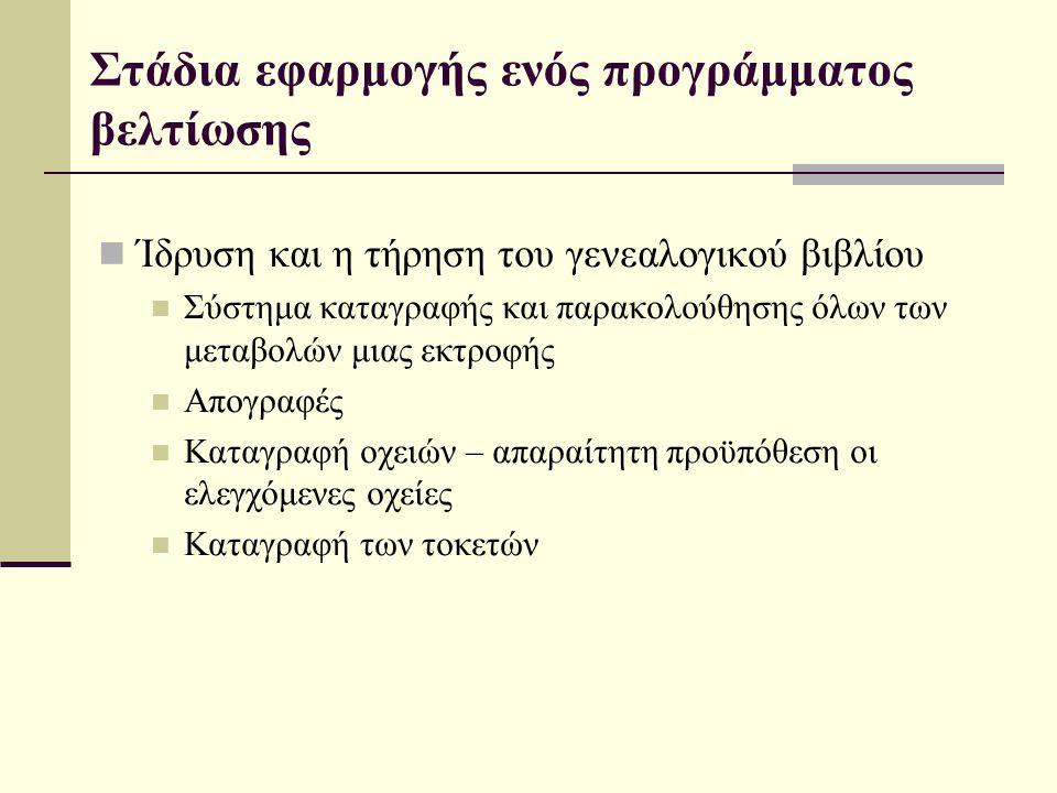 Στάδια εφαρμογής ενός προγράμματος βελτίωσης  Ίδρυση και η τήρηση του γενεαλογικού βιβλίου  Σύστημα καταγραφής και παρακολούθησης όλων των μεταβολών