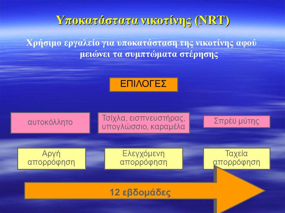 Υποκατάστατα νικοτίνης (NRT) Χρήσιμο εργαλείο για υποκατάσταση της νικοτίνης αφού μειώνει τα συμπτώματα στέρησης αυτοκόλλητο Τσίχλα, εισπνευστήρας, υπ