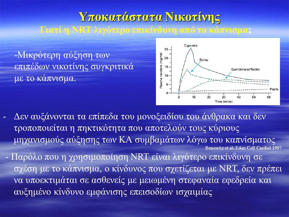 -Δεν αυξάνονται τα επίπεδα του μονοξειδίου του άνθρακα και δεν τροποποιείται η πηκτικότητα που αποτελούν τους κύριους μηχανισμούς αύξησης των ΚΑ συμβα