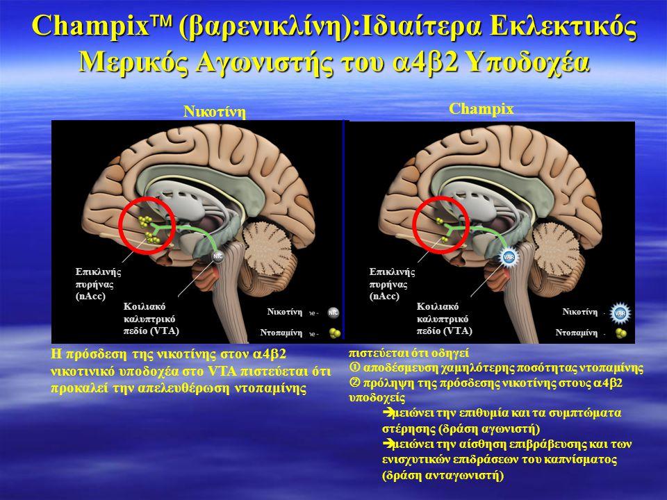 Champix  (βαρενικλίνη):Ιδιαίτερα Εκλεκτικός Μερικός Αγωνιστής του  4  2 Υποδοχέα Η πρόσδεση της νικοτίνης στον  4  2 νικοτινικό υποδοχέα στο VTA