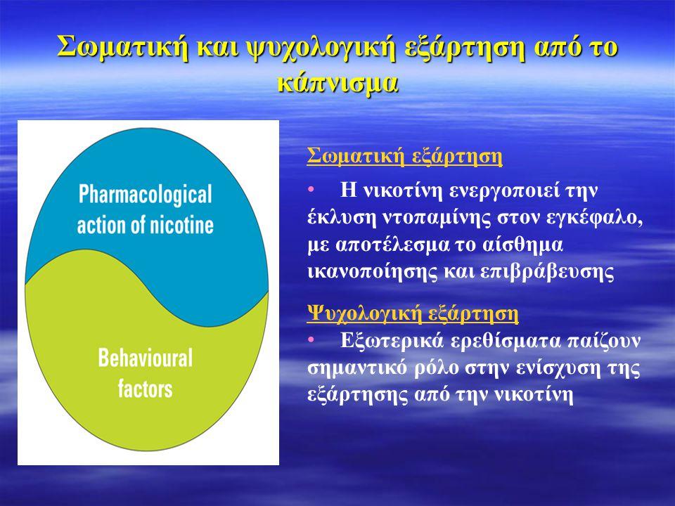 Σωματική εξάρτηση •Η νικοτίνη ενεργοποιεί την έκλυση ντοπαμίνης στον εγκέφαλο, με αποτέλεσμα το αίσθημα ικανοποίησης και επιβράβευσης Ψυχολογική εξάρτ