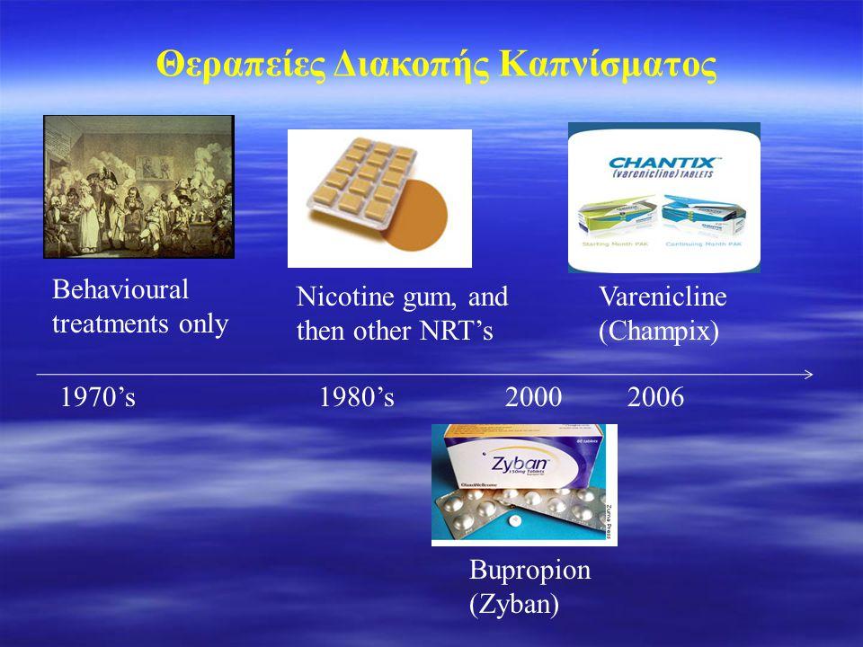 Βουπροπιόνη SR (Zyban ® )  μη νικοτινικό δισκίο παρατεταμένης αποδέσμευσης για τη διακοπή του καπνίσματος  αναπτύχθηκε αρχικά ως αντικαταθλιπτικό, στη συνέχεια βρέθηκε ότι είναι αποτελεσματικό για τη διακοπή του καπνίσματος  2 πιθανοί μηχανισμοί δράσης: –αναστολή επαναπρόσληψης ντοπαμίνης –Μη ανταγωνιστική αναστολή των  3  2 και  4  2 νικοτινικών υποδοχέων 1.