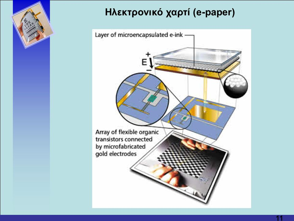 11 Hλεκτρονικό χαρτί (e-paper)