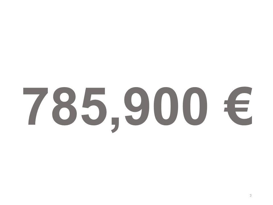 3 785,900 €