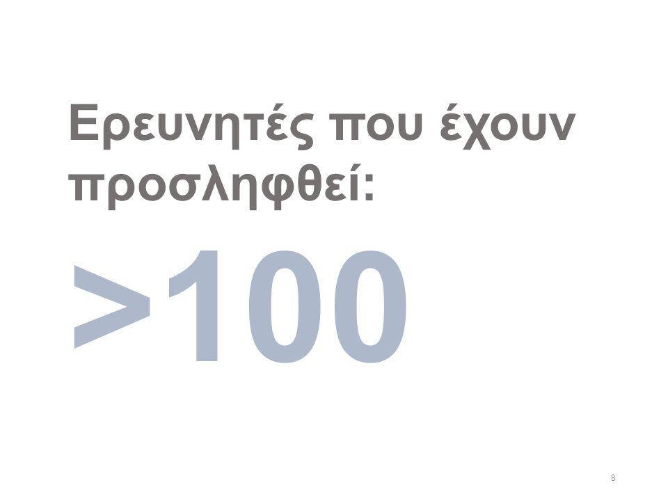 8 Ερευνητές που έχουν προσληφθεί: >100