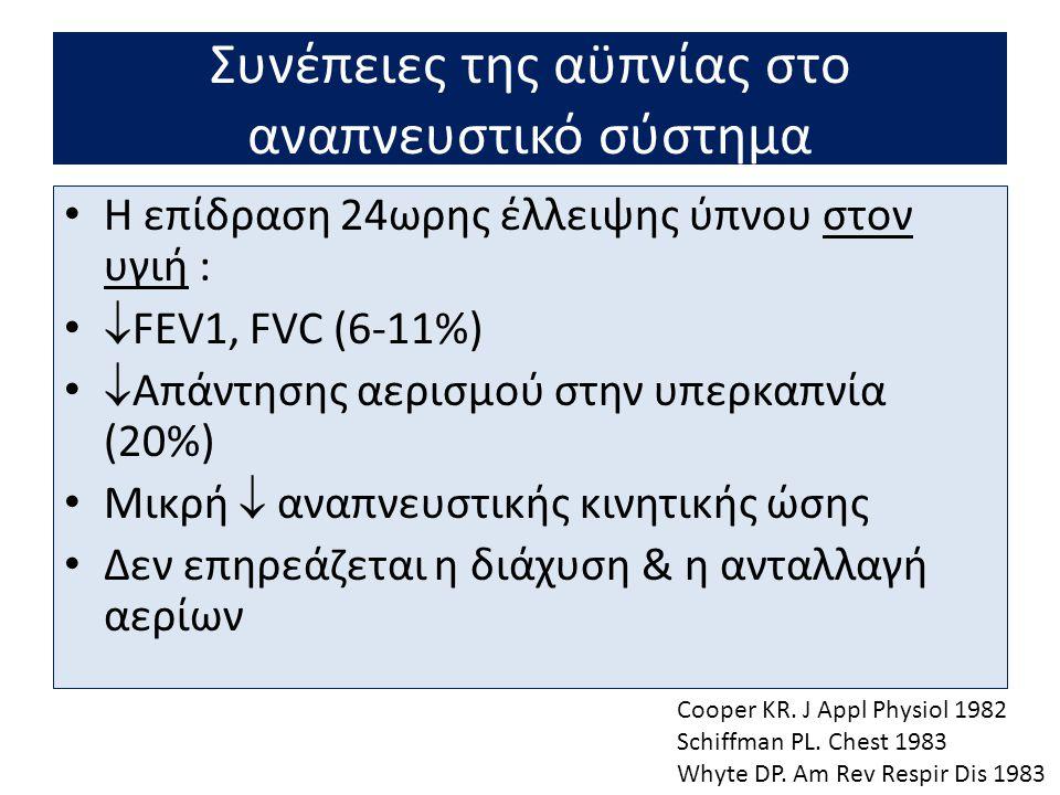Πόσο συχνά οι πνευμονολογικοί ασθενείς έχουν αϋπνία ; • Το 10% γενικού πληθυσμού έχει αϋπνία • Ohayon MM.