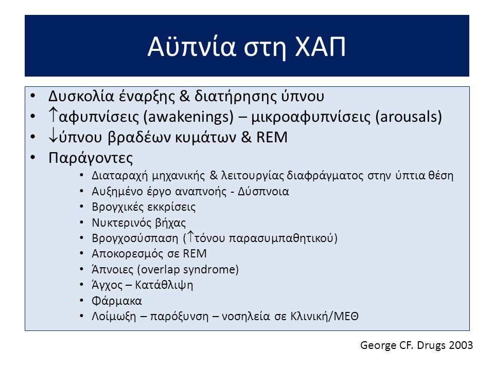 Συνέπειες της αϋπνίας στον ασθενή με ΧΑΠ • 15 ασθενείς 57±3 ετών • Μελετήθηκαν το πρωί μετά από ύπνο & μετά από στέρηση ύπνου •  FEV1 (σε 10 ασθενείς, από 3-21%, p<0.05) •  FVC (σε 11 ασθενείς, από 4-18%, p<0.05) •  ισχύος διαφράγματος (ΜΙΡ) • Δεν επηρεάσθηκαν PO2 – PCO2 •  κινδύνου καρδιακής συννοσηρότητας (ΑΥ, ΣΝ) Phillips BA.