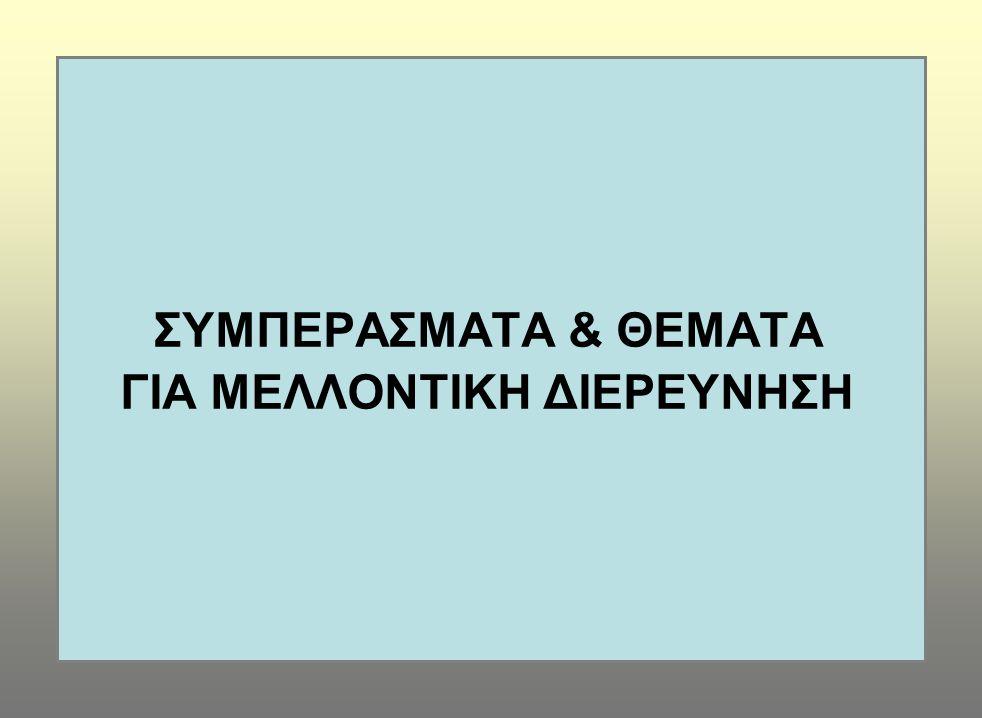 ΣΥΜΠΕΡΑΣΜΑΤΑ & ΘΕΜΑΤΑ ΓΙΑ ΜΕΛΛΟΝΤΙΚΗ ΔΙΕΡΕΥΝΗΣΗ