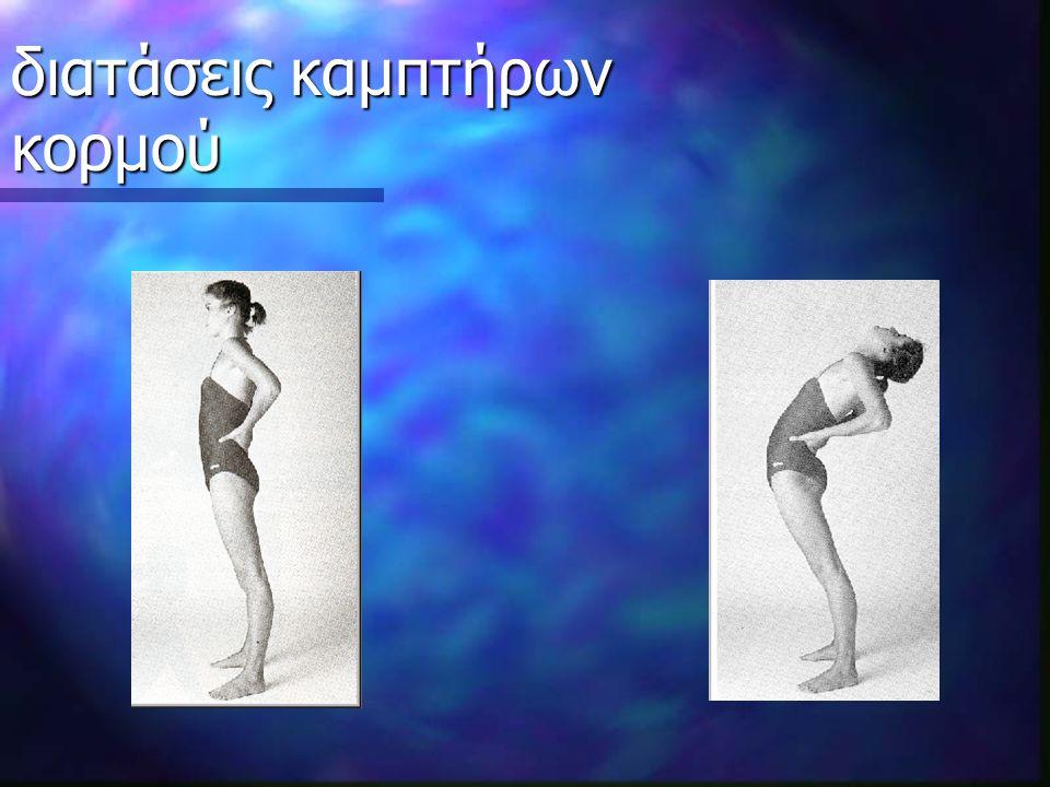 διατάσεις πλάγιων μυών κορμού