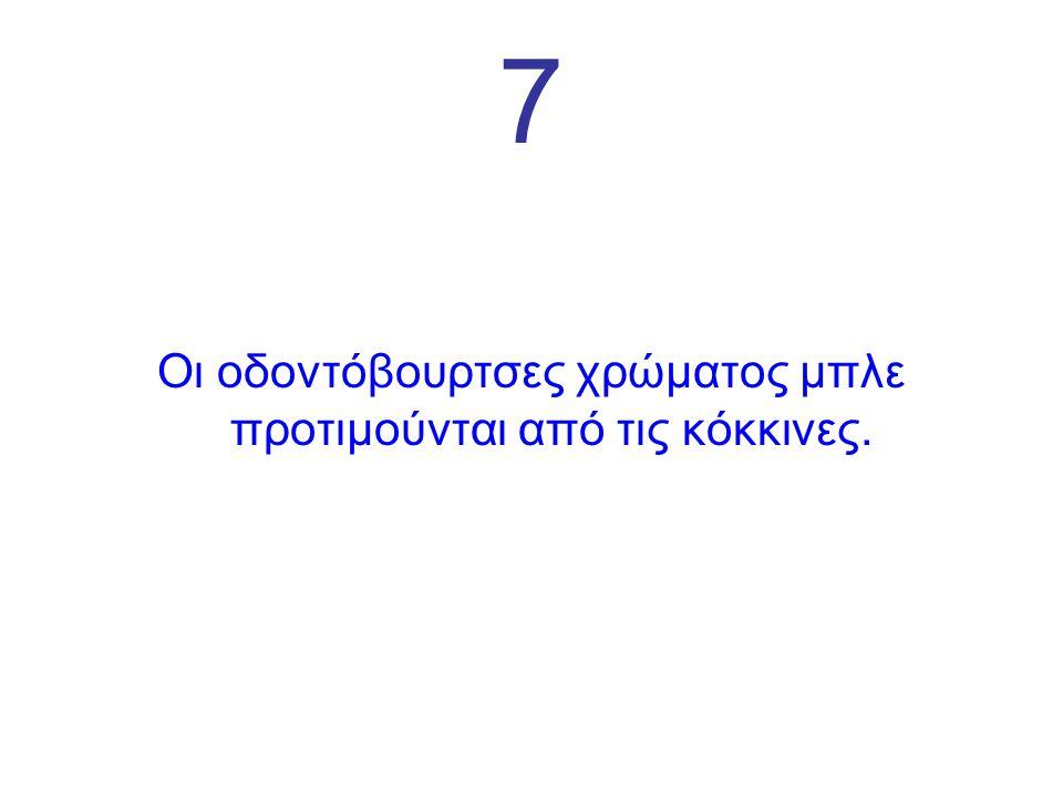 8 Το ανθρώπινο όργανο που μπορεί να αυξήσει το μήκος του 20 φορές είναι….. Η κόρη του ματιού