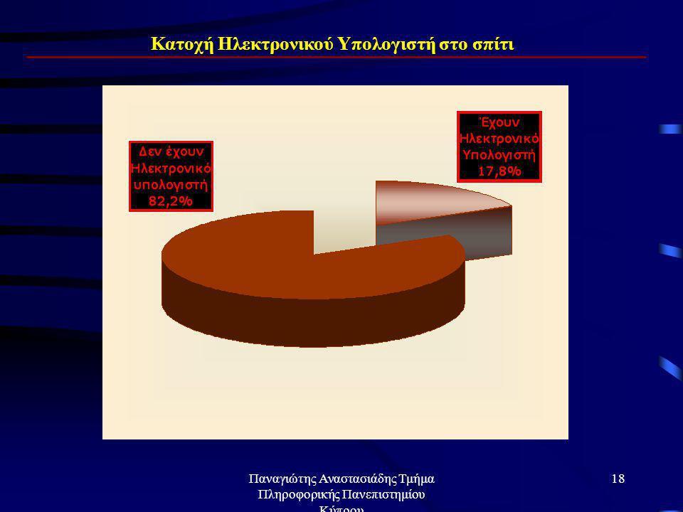 Παναγιώτης Αναστασιάδης Τμήμα Πληροφορικής Πανεπιστημίου Κύπρου 17 Ας δούμε πραγματικά στοιχεία.. ΕΡΕΥΝΑ ΓΙΑ ΤΟ INTERNET ΣΤΗΝ ΕΛΛΑΔΑ •Ανάθεση Ερευνας