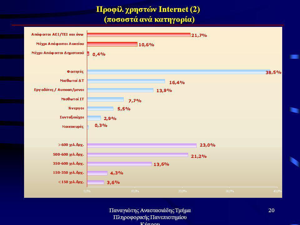 Παναγιώτης Αναστασιάδης Τμήμα Πληροφορικής Πανεπιστημίου Κύπρου 19 Προφίλ Χρηστών Internet (ποσοστά ανά κατηγορία)