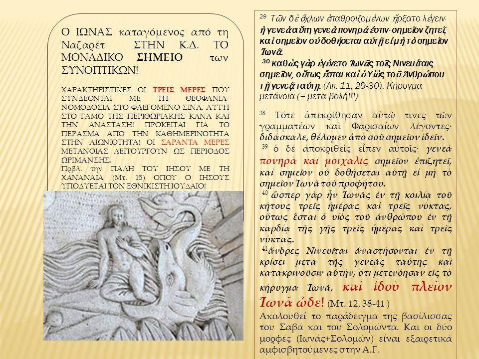  ΕΠΙΡΡΟΕΣ ΠΟΥ ΕΧΕΙ ΑΣΚΗΣΕΙ ΤΟ ΒΙΒΛΙΟ ΤΟΥ ΙΩΝΑ  ΣΤΗ ΜΕΤΑΓΕΝΕΣΤΕΡΗ ΦΙΛΟΛΟΓΙΑ  ΣΤΗΝ ΤΕΧΝΗ (ΖΩΓΡΑΦΙΚΗ-ΦΙΛΜ…..)  ΣΤΗ ΛΑΤΡΕΙΑ