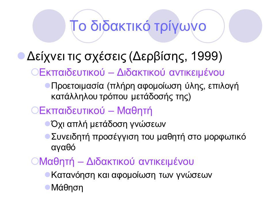 Το διδακτικό τρίγωνο  Δείχνει τις σχέσεις (Δερβίσης, 1999)  Εκπαιδευτικού – Διδακτικού αντικειμένου  Προετοιμασία (πλήρη αφομοίωση ύλης, επιλογή κα