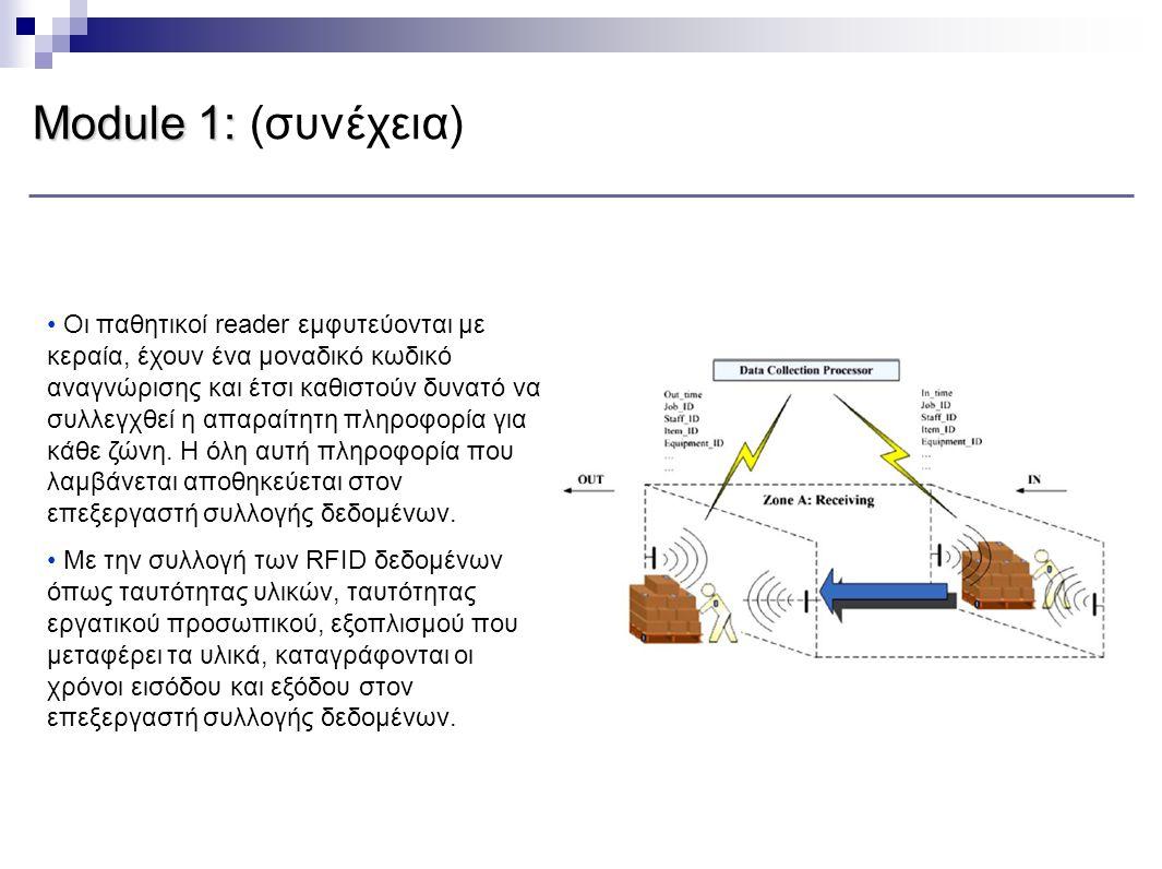 Module 1: Module 1: (συνέχεια) • Οι παθητικοί reader εμφυτεύονται με κεραία, έχουν ένα μοναδικό κωδικό αναγνώρισης και έτσι καθιστούν δυνατό να συλλεγ