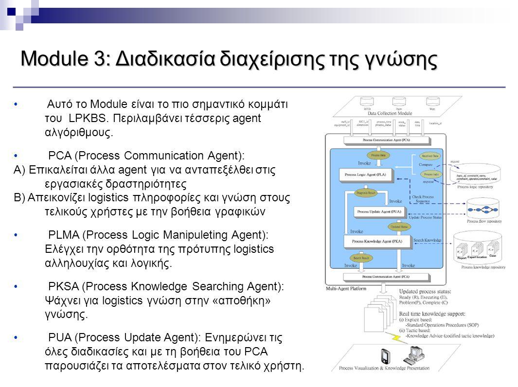 • Αυτό το Module είναι το πιο σημαντικό κομμάτι του LPKBS. Περιλαμβάνει τέσσερις agent αλγόριθμους. • PCA (Process Communication Agent): Α) Επικαλείτα
