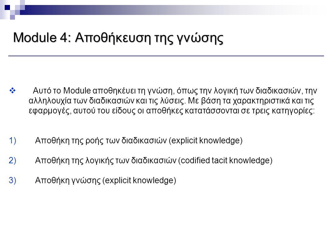  Αυτό το Module αποθηκέυει τη γνώση, όπως την λογική των διαδικασιών, την αλληλουχία των διαδικασιών και τις λύσεις. Με βάση τα χαρακτηριστικά και τι